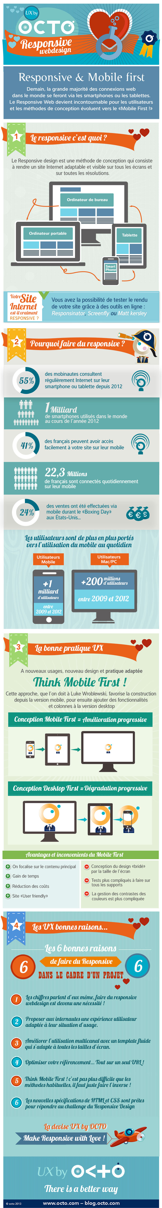 responsive-mobile-first-ux2
