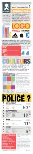 infographie_creer_charte_graphique