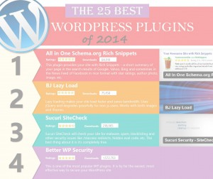 plugins-wordpress-2014