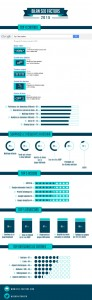 infographie-seo-factors-600x1948