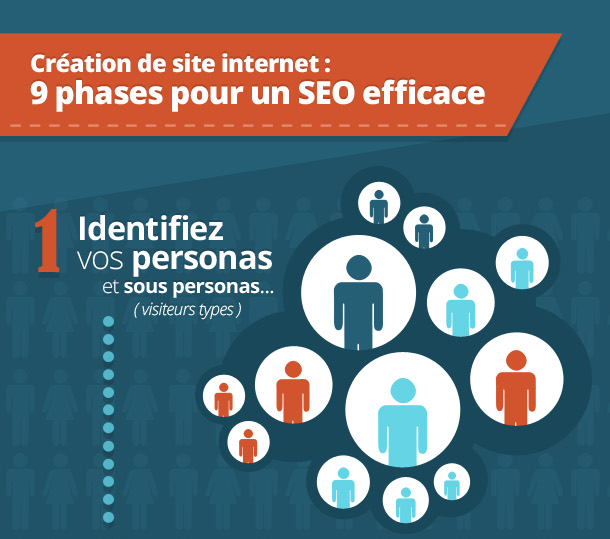 infographie-creation-de-site-internet-et-seo-9-phases-indispensables