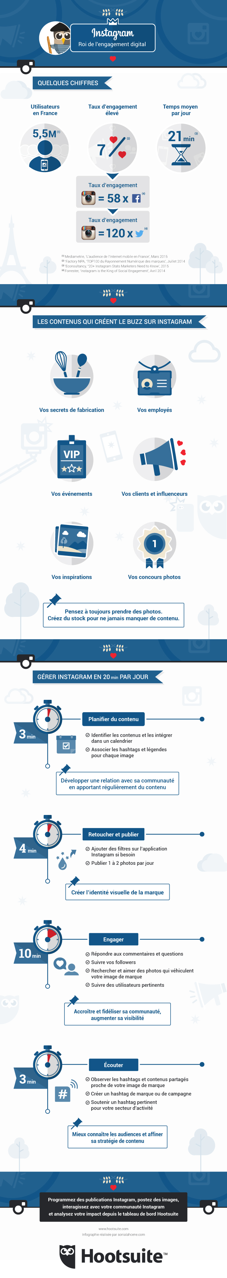 instagram_infography_final100