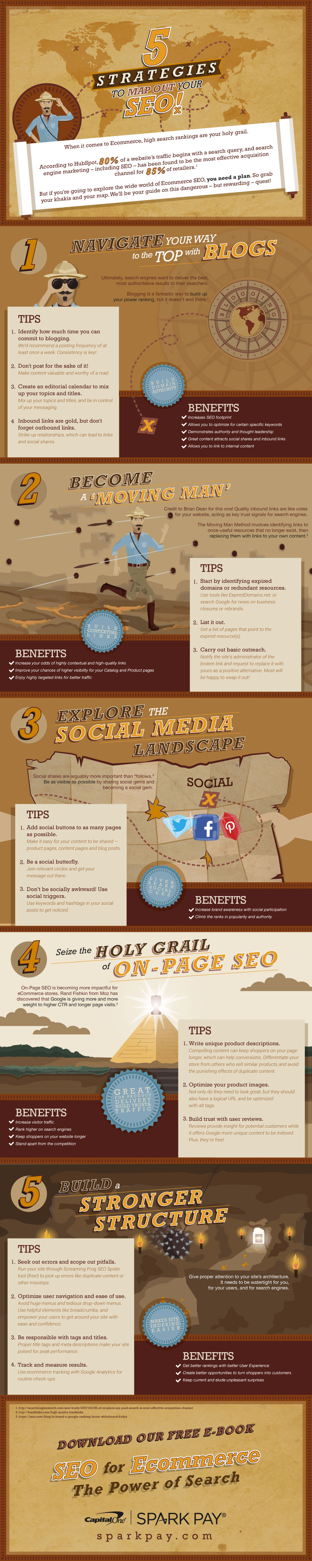5-SEO-Strategies-Infographic