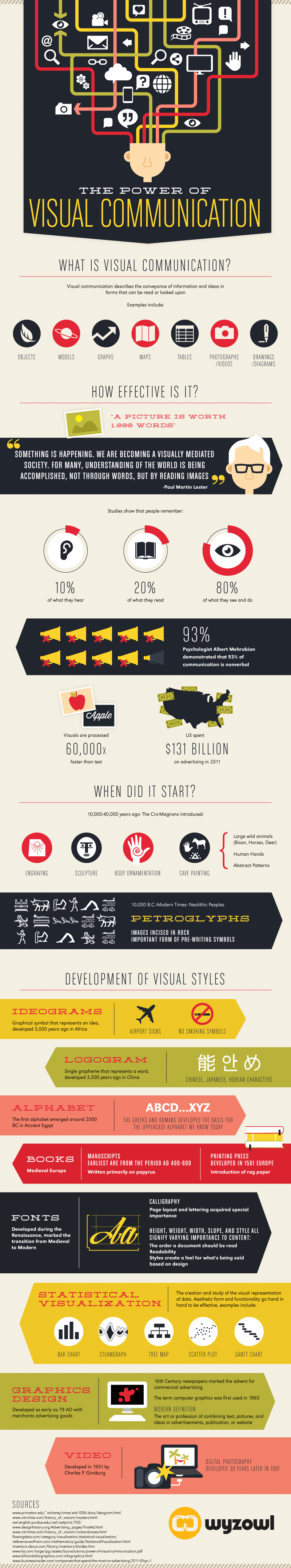 Infographie-278-the-power-of-visual-communication