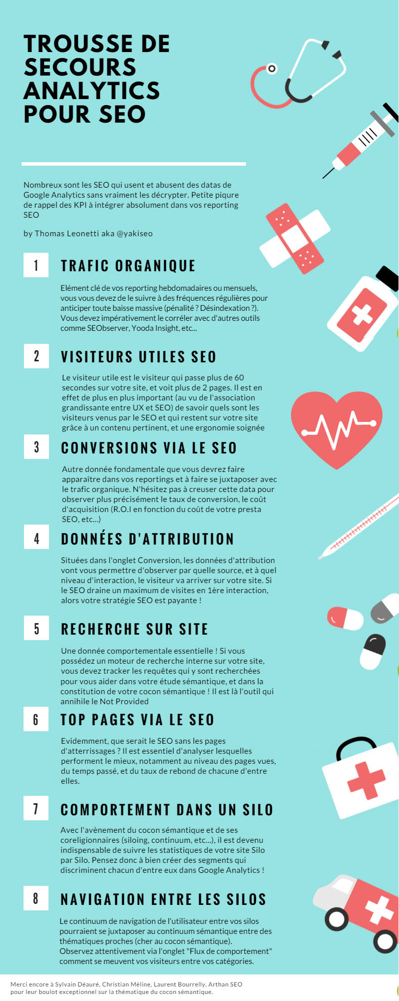 infographie-trousse-secours-analytics-seo